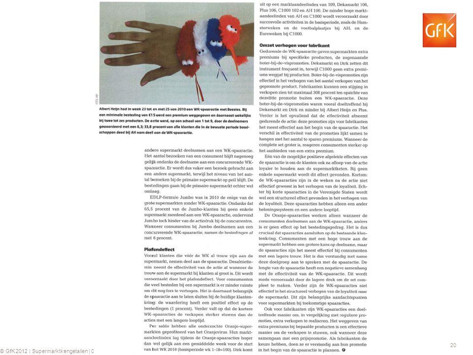 20 © GfK 2012 | Supermarktkengetallen | 04-05-2012 20
