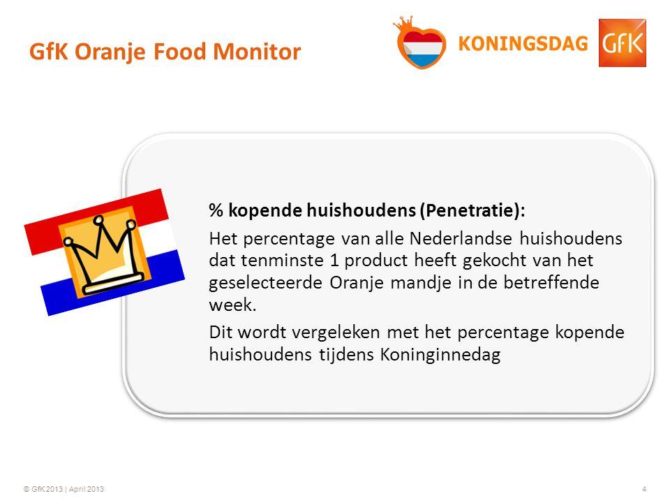 © GfK 2013 | April 20134 % kopende huishoudens (Penetratie): Het percentage van alle Nederlandse huishoudens dat tenminste 1 product heeft gekocht van het geselecteerde Oranje mandje in de betreffende week.