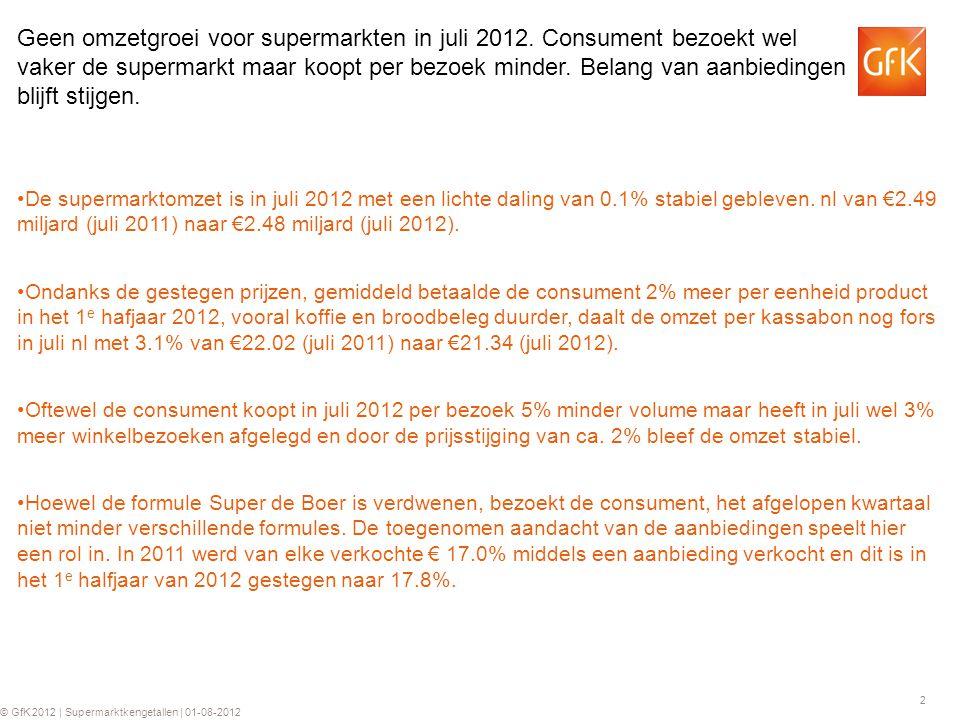 3 © GfK 2012   Supermarktkengetallen   01-08-2012 GfK Kengetallen Supermarktomzet weekbasis 2011 - 2012 Opmerking: de schuingedrukte (blauwe) getallen betreffen voorlopige cijfers.