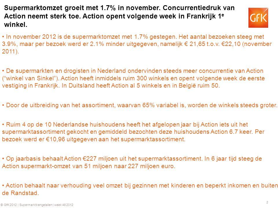 3 © GfK 2012 | Supermarktkengetallen | week 48 2012 Ontwikkeling Action: forse stijging aantal klanten dat bij Action het supermarktassortiment koopt.