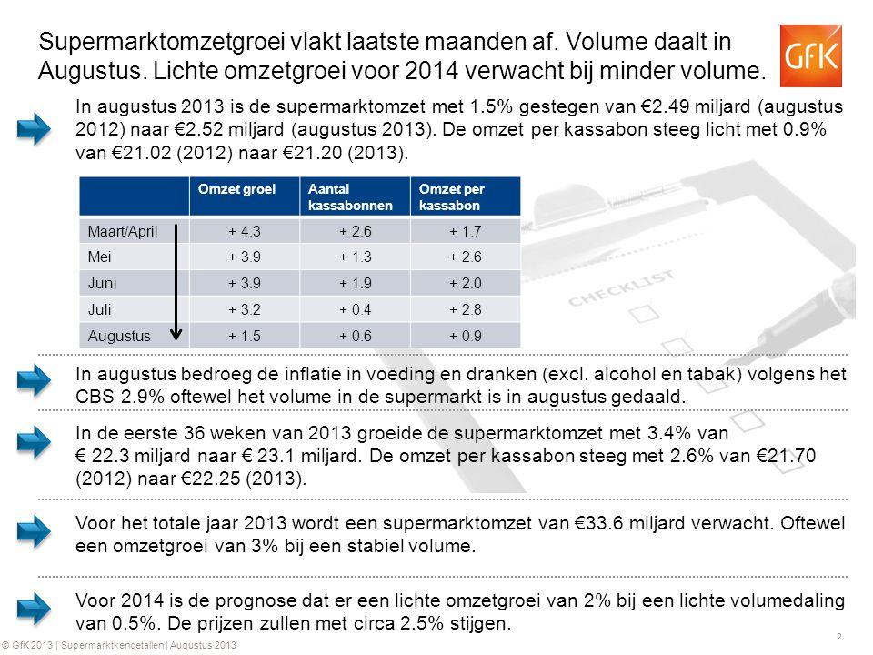 2 © GfK 2013 | Supermarktkengetallen | Augustus 2013 Supermarktomzetgroei vlakt laatste maanden af.