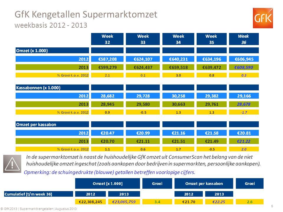5 © GfK 2013 | Supermarktkengetallen | Augustus 2013 GfK Kengetallen Supermarktomzet weekbasis 2012 - 2013 Opmerking: de schuingedrukte (blauwe) getallen betreffen voorlopige cijfers.