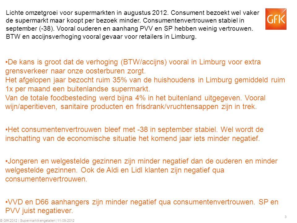 3 © GfK 2012 | Supermarktkengetallen | 11-09-2012 De kans is groot dat de verhoging (BTW/accijns) vooral in Limburg voor extra grensverkeer naar onze