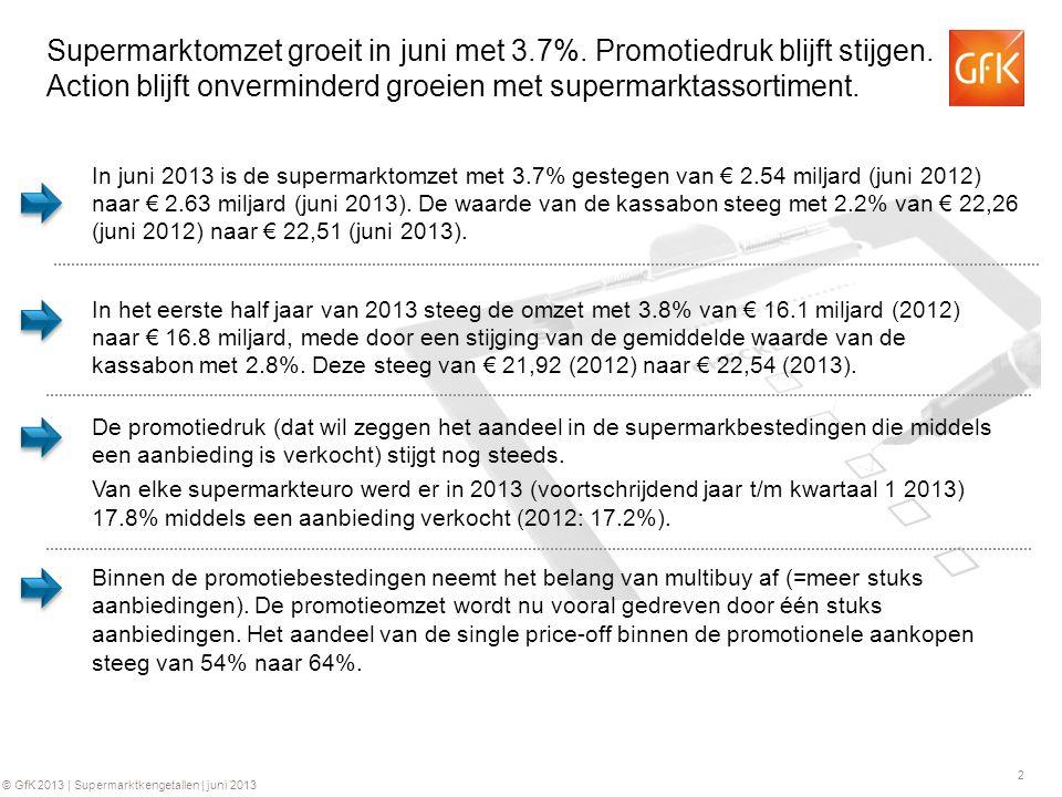 2 © GfK 2013 | Supermarktkengetallen | juni 2013 Supermarktomzet groeit in juni met 3.7%. Promotiedruk blijft stijgen. Action blijft onverminderd groe