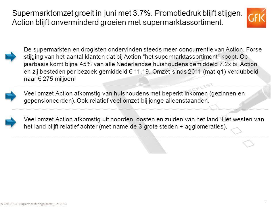 3 © GfK 2013 | Supermarktkengetallen | juni 2013 Supermarktomzet groeit in juni met 3.7%. Promotiedruk blijft stijgen. Action blijft onverminderd groe