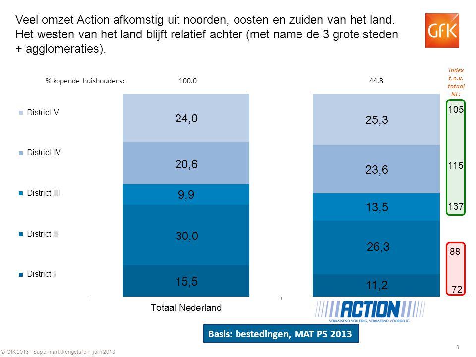 9 © GfK 2013 | Supermarktkengetallen | juni 2013 In het afgelopen jaar is de promotie omzet met name gedreven door Single Price-Off promoties.