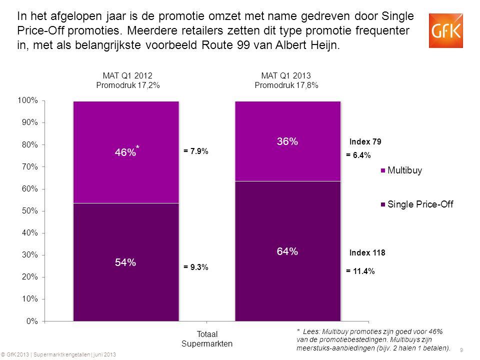 9 © GfK 2013 | Supermarktkengetallen | juni 2013 In het afgelopen jaar is de promotie omzet met name gedreven door Single Price-Off promoties. Meerder