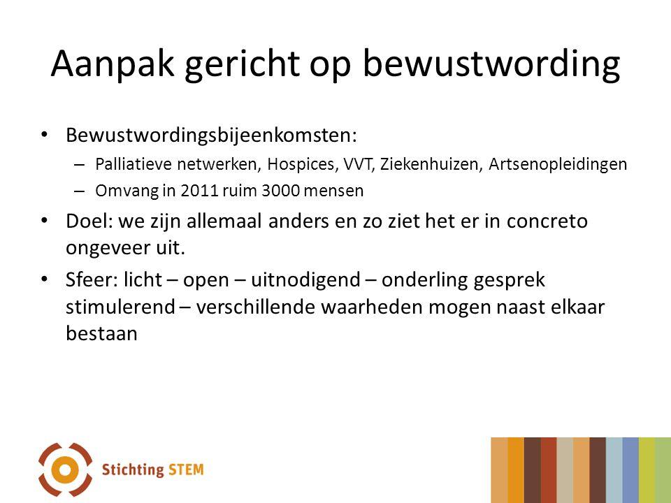 Aanpak gericht op bewustwording Bewustwordingsbijeenkomsten: – Palliatieve netwerken, Hospices, VVT, Ziekenhuizen, Artsenopleidingen – Omvang in 2011