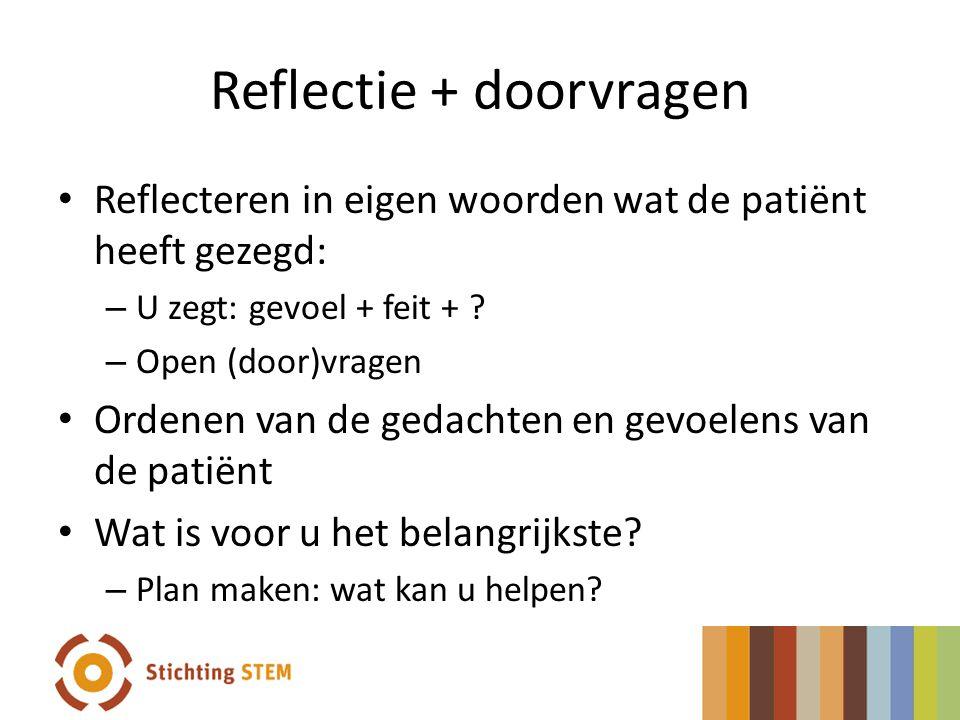 Reflectie + doorvragen Reflecteren in eigen woorden wat de patiënt heeft gezegd: – U zegt: gevoel + feit + ? – Open (door)vragen Ordenen van de gedach