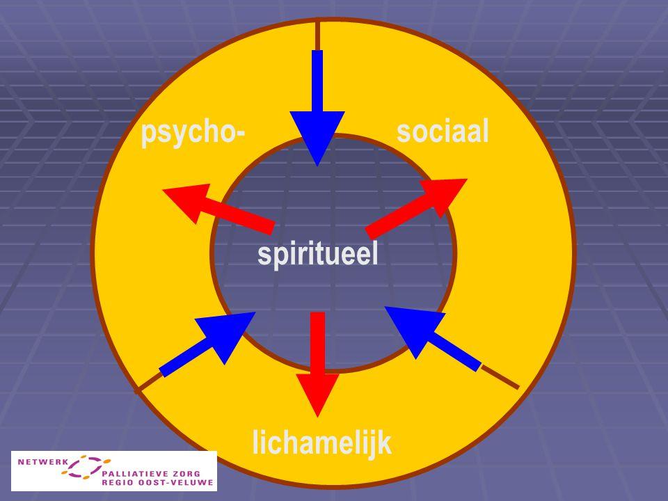 sociaalpsycho- spiritueel lichamelijk