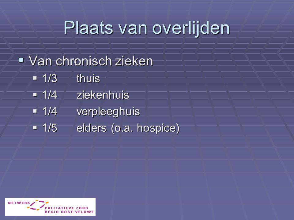 Plaats van overlijden  Van chronisch zieken  1/3thuis  1/4ziekenhuis  1/4 verpleeghuis  1/5elders (o.a.