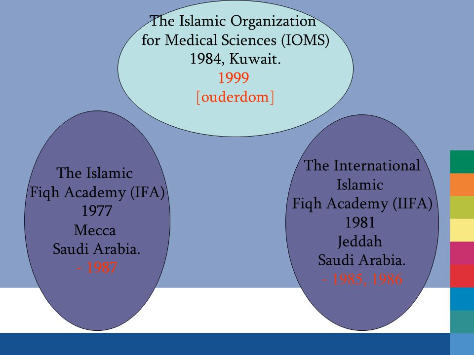 The Islamic Organization for Medical Sciences (IOMS) 1984, Kuwait. 1999 [ouderdom] The Islamic Fiqh Academy (IFA) 1977 Mecca Saudi Arabia. - 1987 The
