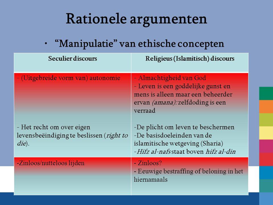 Rationele argumenten Manipulatie van ethische concepten Seculier discoursReligieus (Islamitisch) discours - (Uitgebreide vorm van) autonomie - Het recht om over eigen levensbeëindiging te beslissen (right to die).
