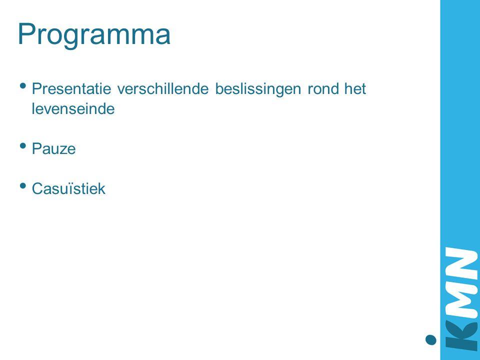 Palliatie Team Midden Nederland PTMN Bereikbaar: 7 dagen per week 24 uur per dag tel.