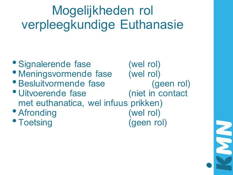 Mogelijkheden rol verpleegkundige Euthanasie Signalerende fase (wel rol) Meningsvormende fase (wel rol) Besluitvormende fase(geen rol) Uitvoerende fas