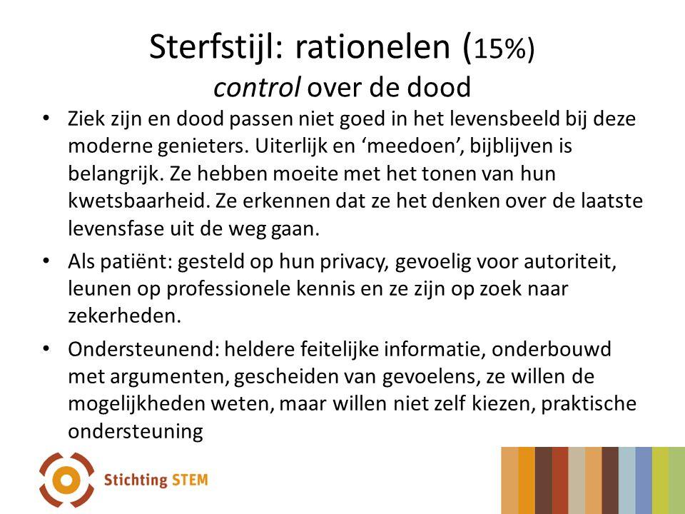 Sterfstijl: rationelen ( 15%) control over de dood Ziek zijn en dood passen niet goed in het levensbeeld bij deze moderne genieters. Uiterlijk en 'mee