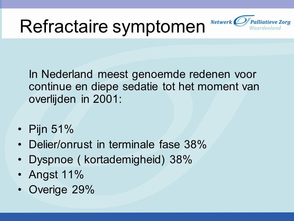 Refractaire symptomen In Nederland meest genoemde redenen voor continue en diepe sedatie tot het moment van overlijden in 2001: Pijn 51% Delier/onrust