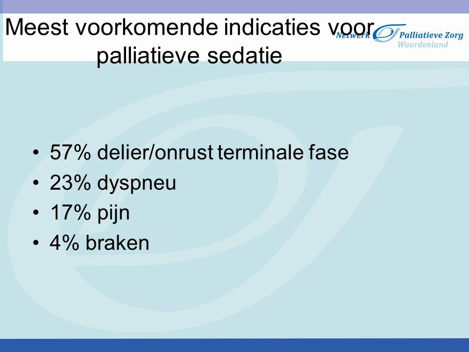 Meest voorkomende indicaties voor palliatieve sedatie 57% delier/onrust terminale fase 23% dyspneu 17% pijn 4% braken