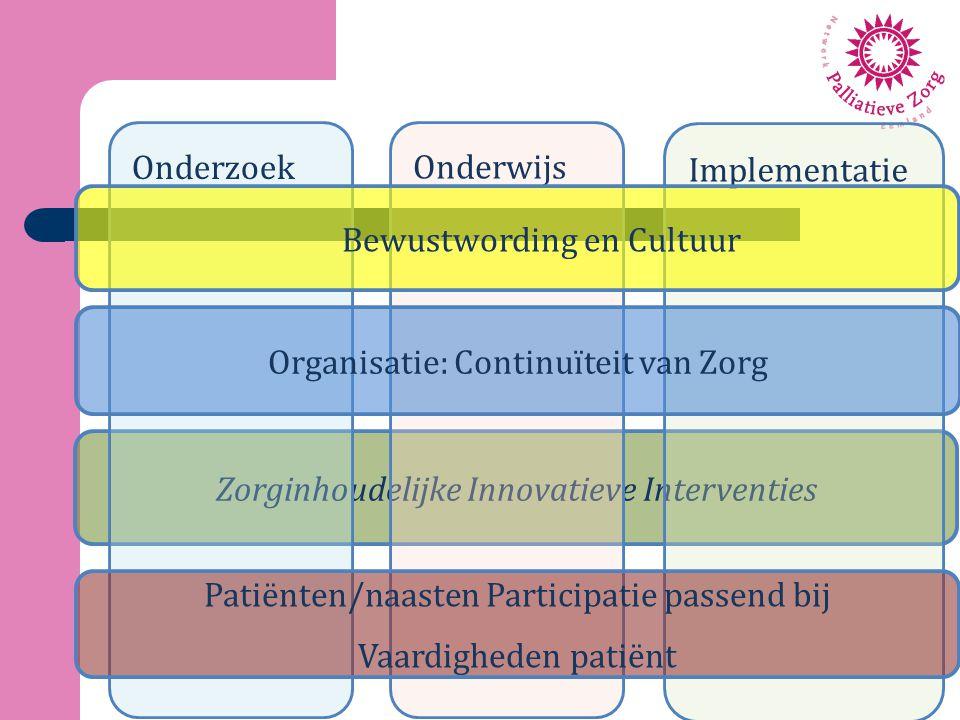 Zorginhoudelijke Innovatieve Interventies Onderzoek Onderwijs Implementatie Bewustwording en Cultuur Organisatie: Continuïteit van Zorg Patiënten/naas