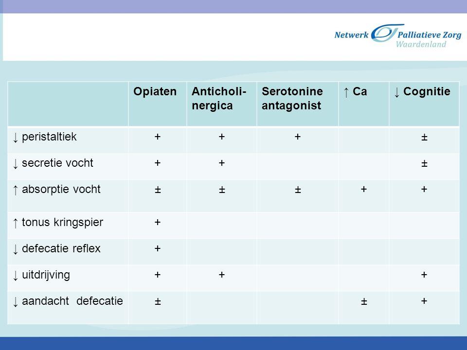 OpiatenAnticholi- nergica Serotonine antagonist ↑ Ca↓ Cognitie ↓ peristaltiek+++± ↓ secretie vocht++± ↑ absorptie vocht±±±++ ↑ tonus kringspier+ ↓ def