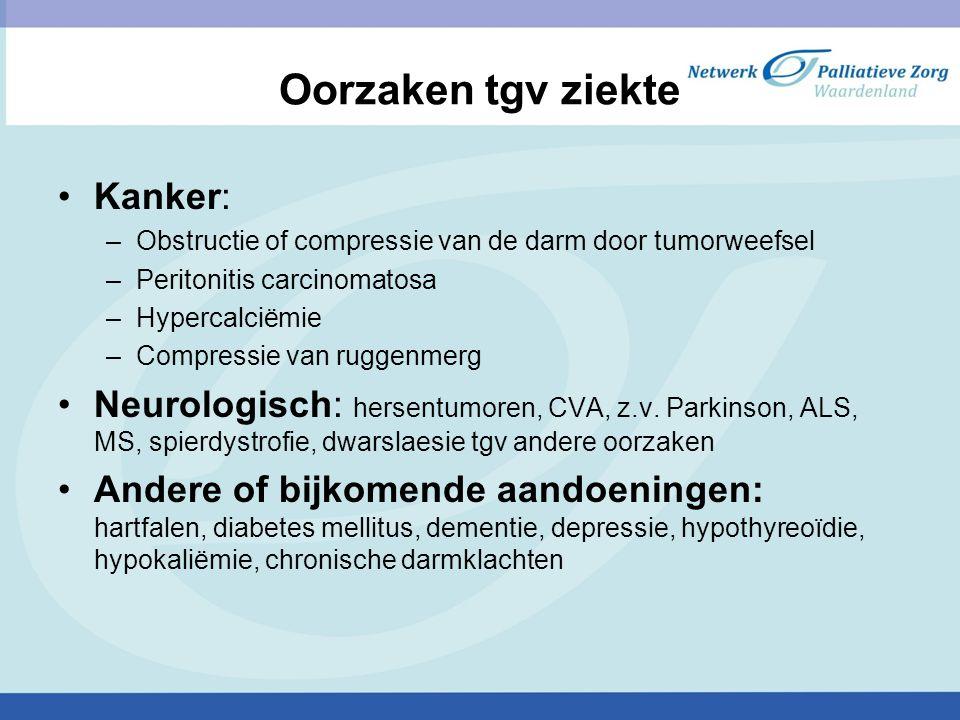 Oorzaken tgv ziekte Kanker: –Obstructie of compressie van de darm door tumorweefsel –Peritonitis carcinomatosa –Hypercalciëmie –Compressie van ruggenm