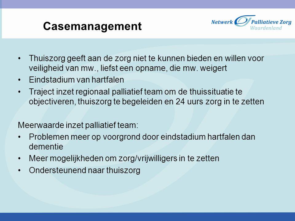 Casemanagement Thuiszorg geeft aan de zorg niet te kunnen bieden en willen voor veiligheid van mw., liefst een opname, die mw. weigert Eindstadium van