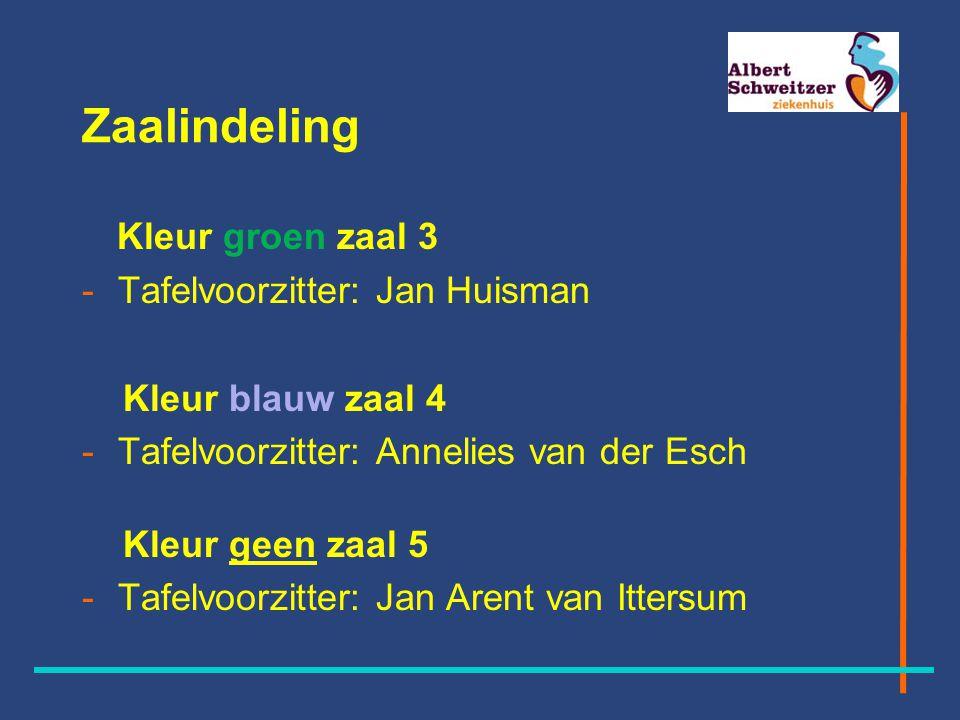Zaalindeling Kleur groen zaal 3 -Tafelvoorzitter: Jan Huisman Kleur blauw zaal 4 -Tafelvoorzitter: Annelies van der Esch Kleur geen zaal 5 -Tafelvoorzitter: Jan Arent van Ittersum