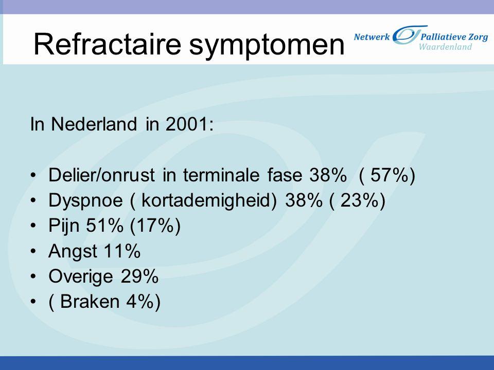 Refractaire symptomen In Nederland in 2001: Delier/onrust in terminale fase 38% ( 57%) Dyspnoe ( kortademigheid) 38% ( 23%) Pijn 51% (17%) Angst 11% O