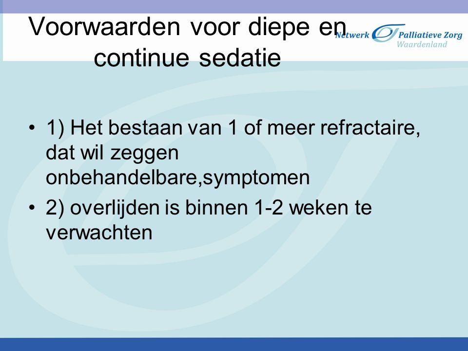 Beslisboom refractaire symptomen
