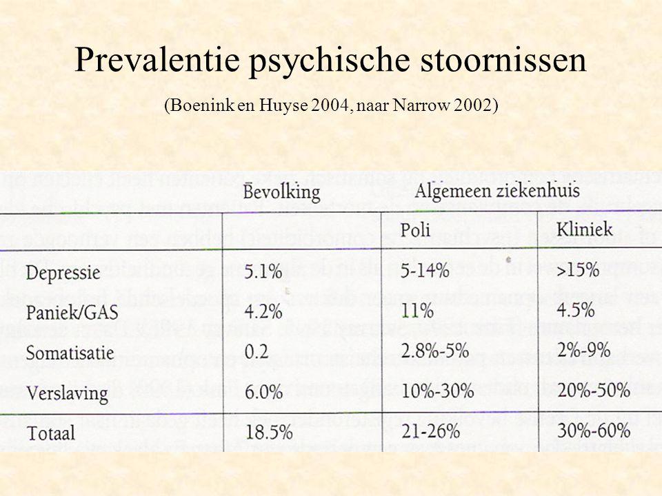 Prevalentie psychische stoornissen (Boenink en Huyse 2004, naar Narrow 2002)