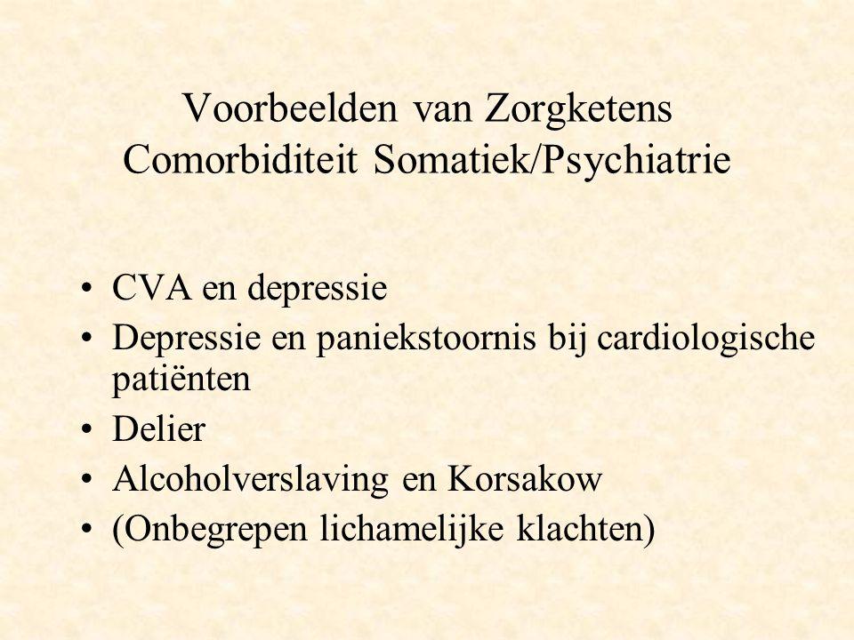 Voorbeelden van Zorgketens Comorbiditeit Somatiek/Psychiatrie CVA en depressie Depressie en paniekstoornis bij cardiologische patiënten Delier Alcohol