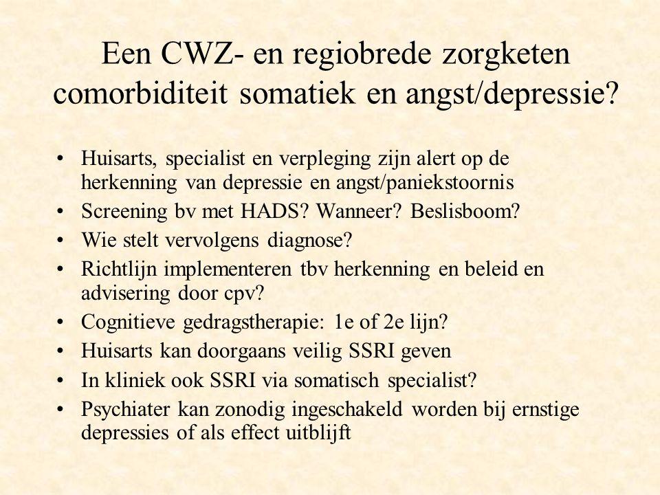 Een CWZ- en regiobrede zorgketen comorbiditeit somatiek en angst/depressie? Huisarts, specialist en verpleging zijn alert op de herkenning van depress