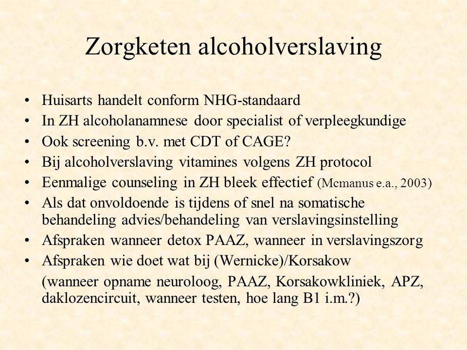 Zorgketen alcoholverslaving Huisarts handelt conform NHG-standaard In ZH alcoholanamnese door specialist of verpleegkundige Ook screening b.v. met CDT