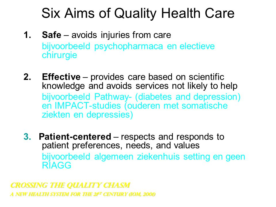 Six Aims of Quality Health Care 1.Safe – avoids injuries from care bijvoorbeeld psychopharmaca en electieve chirurgie 2.Effective – provides care base