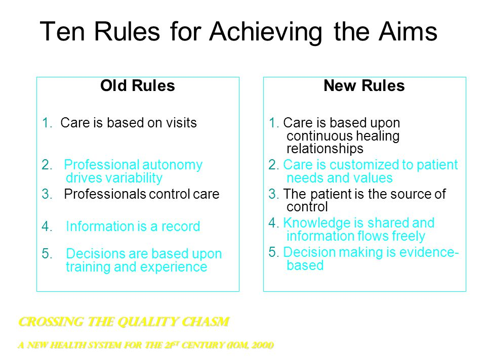 Ten Rules for Achieving the Aims Old Rules 1.Care is based on visits 2.