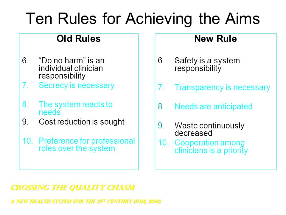 Ten Rules for Achieving the Aims Old Rules 6. Do no harm is an individual clinician responsibility 7.Secrecy is necessary 8.The system reacts to needs 9.Cost reduction is sought 10.Preference for professional roles over the system New Rule 6.Safety is a system responsibility 7.Transparency is necessary 8.Needs are anticipated 9.Waste continuously decreased 10.Cooperation among clinicians is a priority Crossing the Quality Chasm a new HEALTH system for the 21 st century (IOM, 2001)