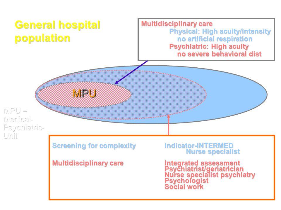 General hospital population Screening for complexityIndicator-INTERMED Nurse specialist Nurse specialist Multidisciplinary careIntegrated assessment P