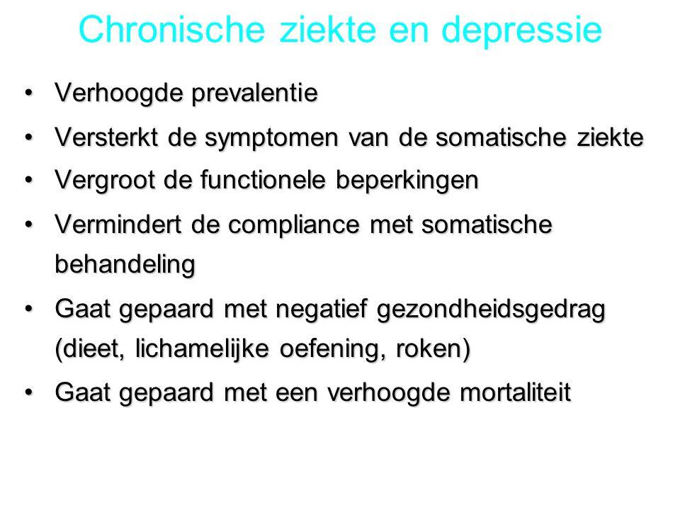 Chronische ziekte en depressie Verhoogde prevalentieVerhoogde prevalentie Versterkt de symptomen van de somatische ziekteVersterkt de symptomen van de