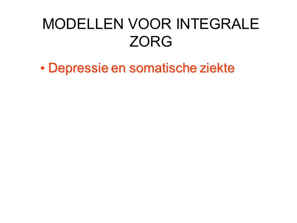 Depressie en somatische ziekte Depressie en somatische ziekte