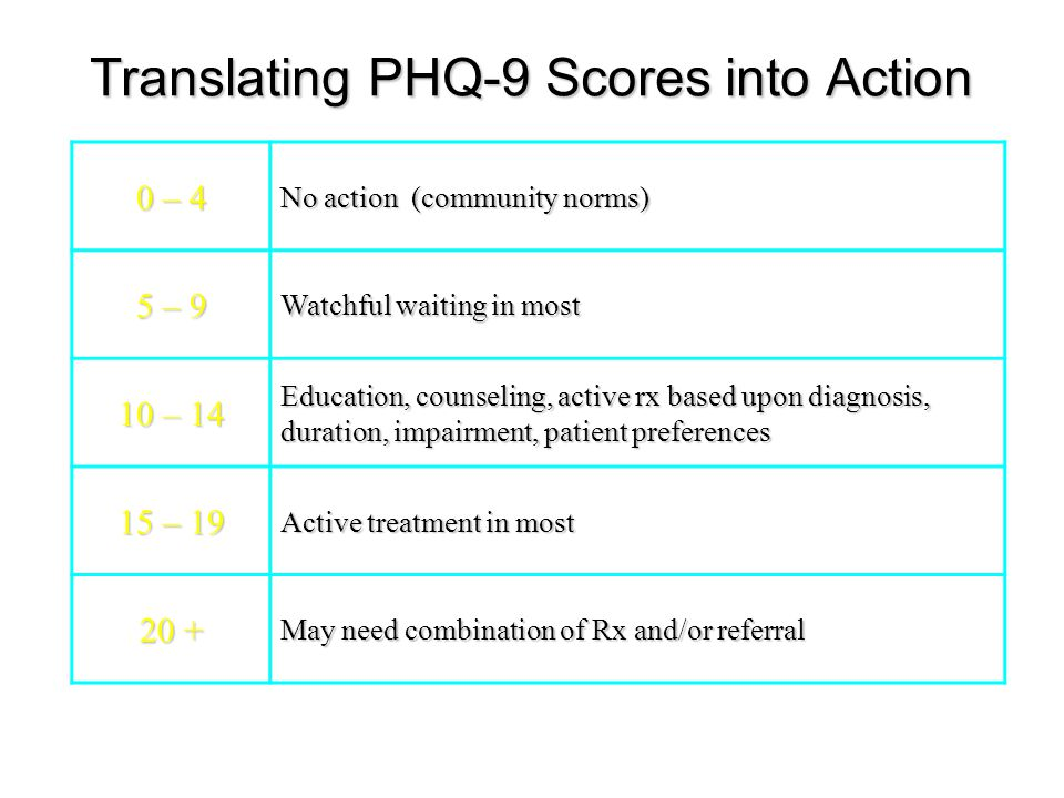 Translating PHQ-9 Scores into Action 0 – 4 No action (community norms) 5 – 9 Watchful waiting in most 10 – 14 Education, counseling, active rx based upon diagnosis, duration, impairment, patient preferences 15 – 19 Active treatment in most 20 + May need combination of Rx and/or referral