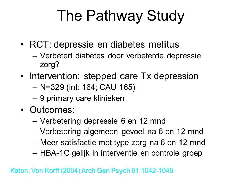 The Pathway Study RCT: depressie en diabetes mellitus –Verbetert diabetes door verbeterde depressie zorg? Intervention: stepped care Tx depression –N=