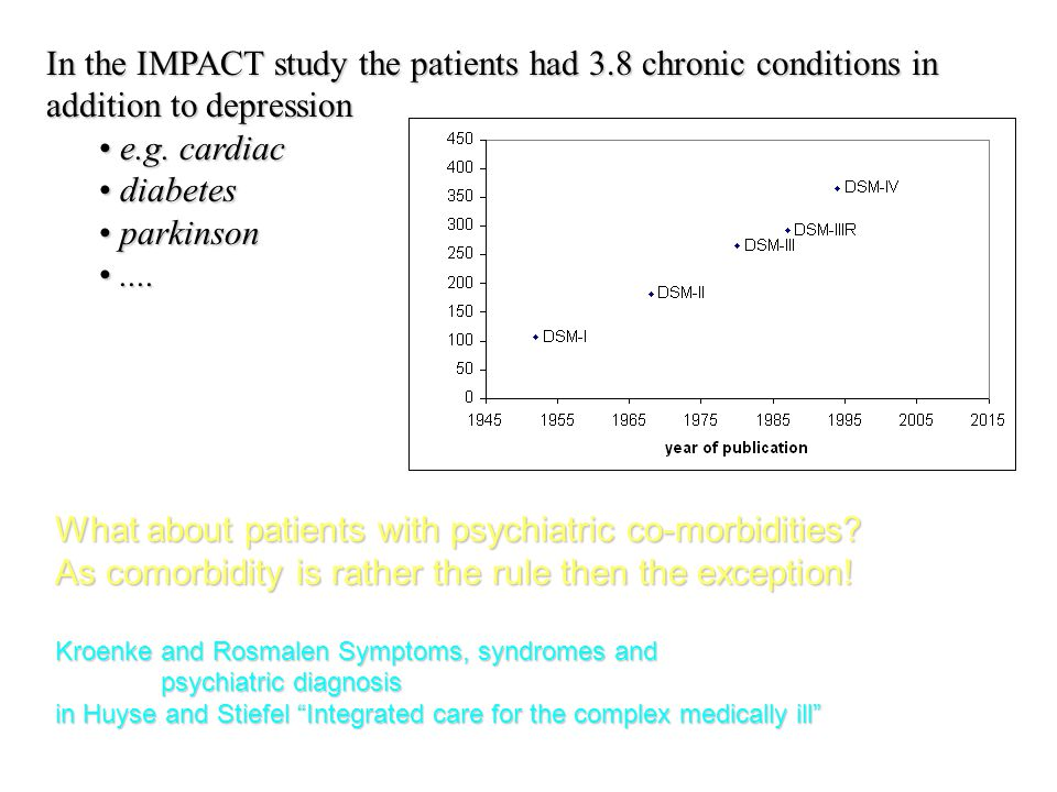 In the IMPACT study the patients had 3.8 chronic conditions in addition to depression e.g.