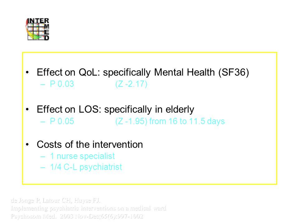 Intervention Study Internal Medicine Vumc Effect on QoL: specifically Mental Health (SF36) –P 0.03(Z -2.17) Effect on LOS: specifically in elderly –P 0.05(Z -1.95) from 16 to 11.5 days Costs of the intervention –1 nurse specialist –1/4 C-L psychiatrist de Jonge P, Latour CH, Huyse FJ.