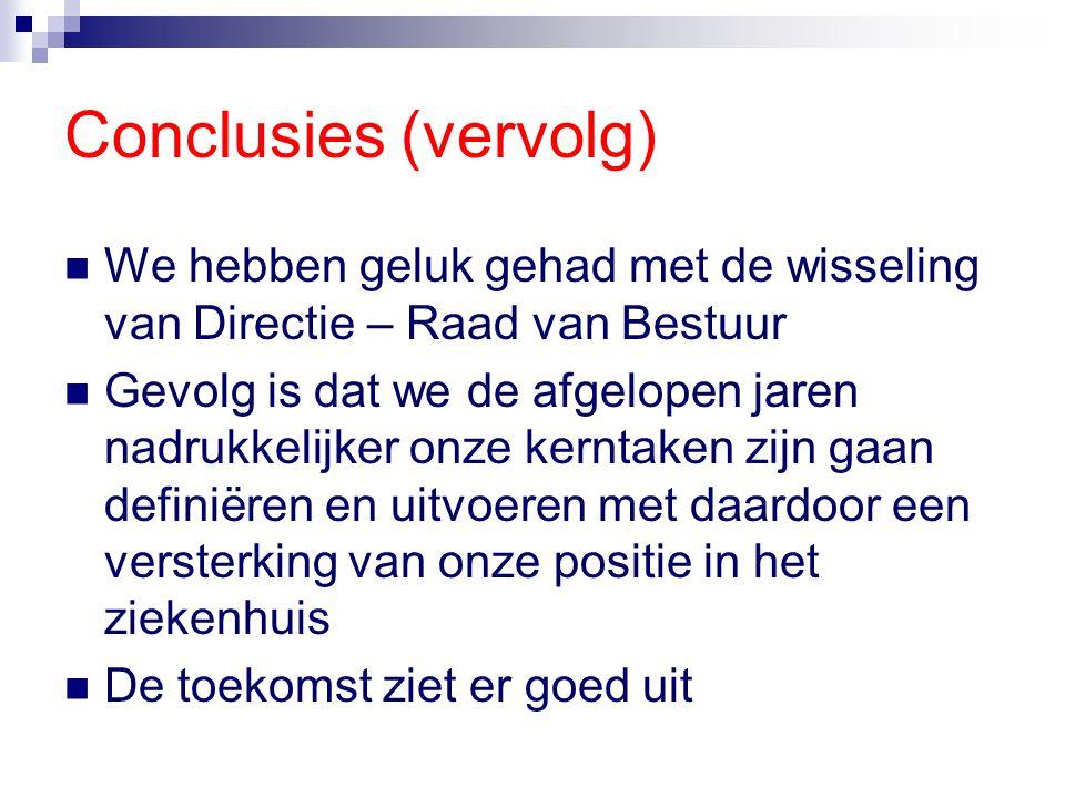 Conclusies (vervolg) We hebben geluk gehad met de wisseling van Directie – Raad van Bestuur Gevolg is dat we de afgelopen jaren nadrukkelijker onze ke
