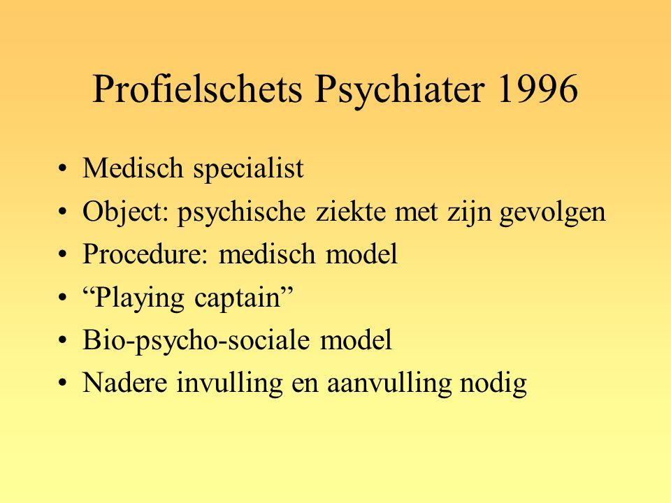 """Profielschets Psychiater 1996 Medisch specialist Object: psychische ziekte met zijn gevolgen Procedure: medisch model """"Playing captain"""" Bio-psycho-soc"""