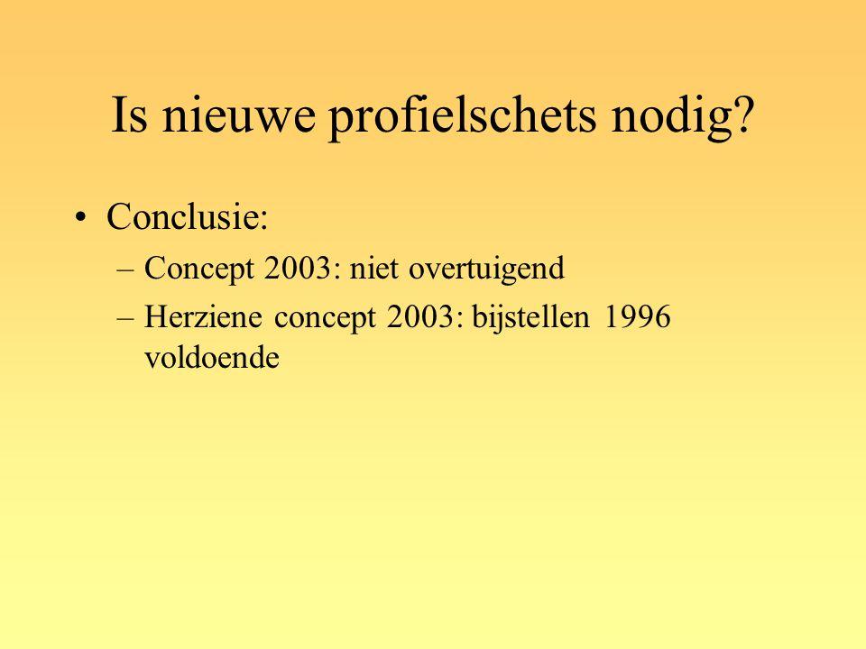 Is nieuwe profielschets nodig? Conclusie: –Concept 2003: niet overtuigend –Herziene concept 2003: bijstellen 1996 voldoende