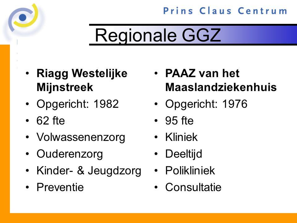 Regionale GGZ Riagg Westelijke Mijnstreek Opgericht: 1982 62 fte Volwassenenzorg Ouderenzorg Kinder- & Jeugdzorg Preventie PAAZ van het Maaslandzieken