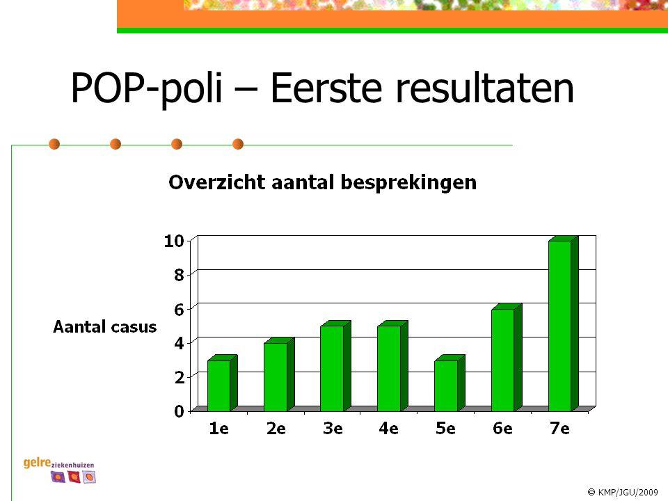  KMP/JGU/2009 POP-poli – Eerste resultaten
