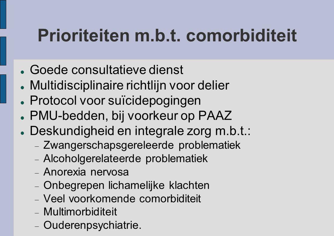 Prioriteiten m.b.t. comorbiditeit Goede consultatieve dienst Multidisciplinaire richtlijn voor delier Protocol voor suïcidepogingen PMU-bedden, bij vo