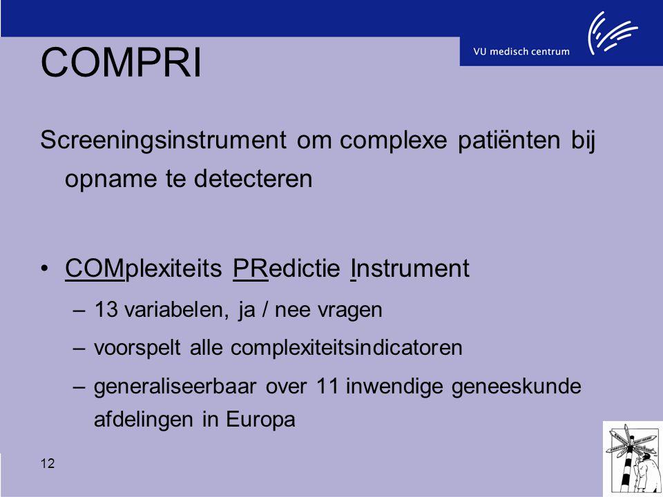 12 COMPRI Screeningsinstrument om complexe patiënten bij opname te detecteren COMplexiteits PRedictie Instrument –13 variabelen, ja / nee vragen –voor